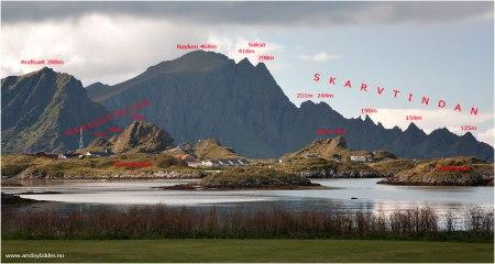 Oversikt over Andenesfjellan sett fra Strandgata.